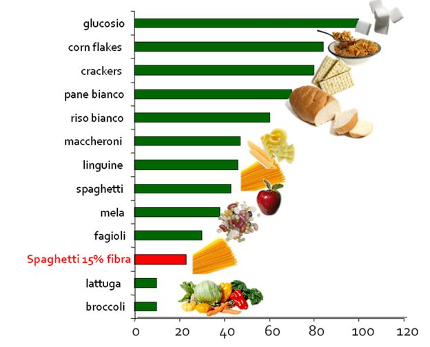 Nutrición y Acondicionamiento Físico